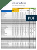 Documentación_que_debes_subir_a_la_aplicación_on-line