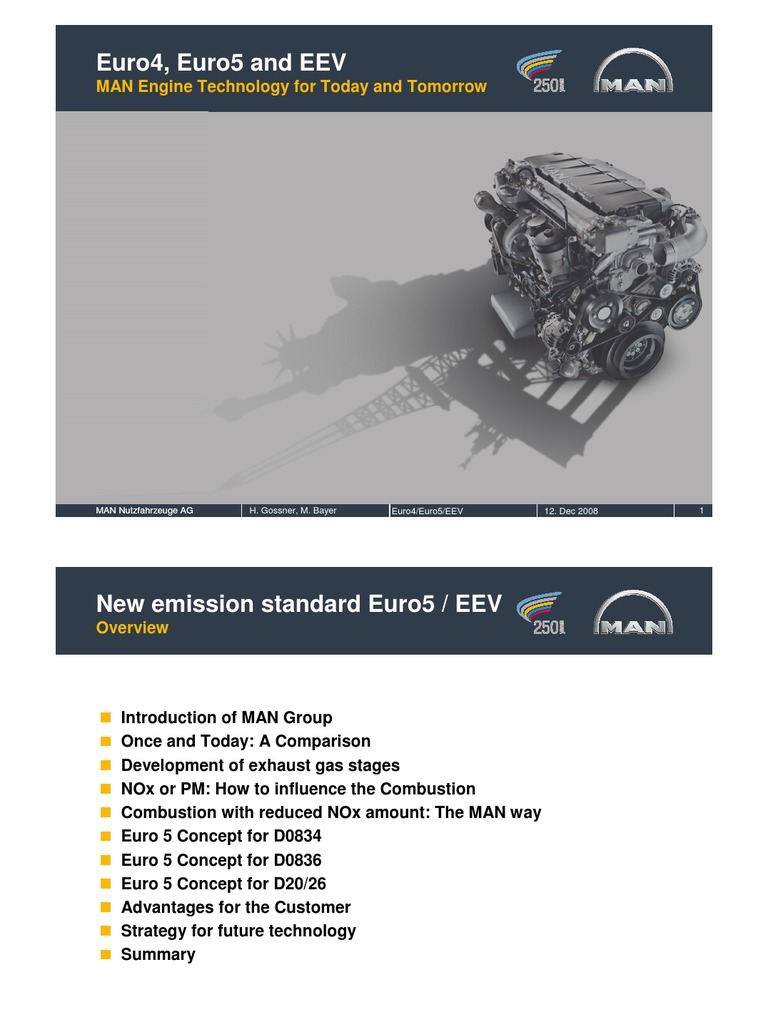 Man d2066 engine manual