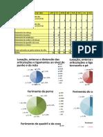 SA02 - COLETANDO DADOS DOS ACIDENTES