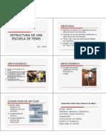 Estructura de una Escuela de Tenis - Nicolas Lalama 2° WSH Ecuador 2010