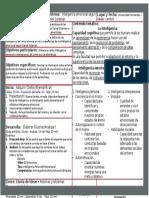 Psicologia educativa - Cuadro de planeacion de clase o Ficha temática