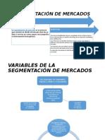 SEGMENTACIÓN DE MERCADOS-OPCIÓN DE GRADO.pptx