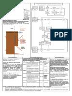 5_INFRACCIONES_MAS_GRAVES_Y_COMUNES_EN_LA_CONTRUCCION_DE_EDIFICACIONES.pdf