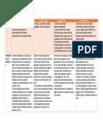 Fundamentos del SGSSS.docx