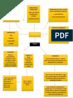 MAPA CONCEPTUAL COSTOS (1) PDF