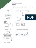 Diagrama Cementos y Concretos Nacionales.docx