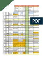 Formato Analisis de Restricciones.xlsx