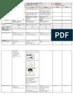 Grade 2 DLL MTB 2 Q4 Week 9.docx