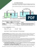 Generalidades de la ELECTROMETALURGIA