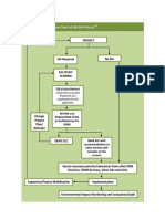 EIS Process and Simulation.pdf