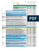 BDO-FORECLOSED-PROPERTIES-FOR-SALE-JANUARY-2020.pdf