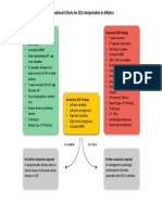 International Criteria for ECG Interpretation in Athletes_Diagram.pdf