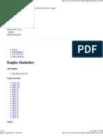 Eagles Song Statistics _ Se..