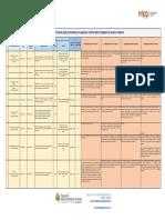 SEGUIMIENTO AL PLAN DE ACCION  DE MIPG IV TRIM VIGENCIA-2019 ..pdf