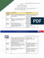 Asignaciones Departamento de Ciencias.docx