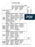 Rubric for the DNA Model