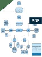 Mapa conceptual desventajas de la globalizacion en colombia