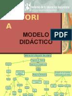 Modelo didáctico para la enza. de la Historia