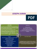 CONTROL_DE_CALIDAD._juran.pdf
