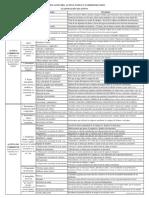 c. Clasificación de activo, pasivo y patrimonio neto - nuevo
