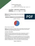 PRESENTACION Y DISCUSION DE RESULTADOS - DEONTOLOGIA