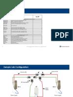 PMP 450 Manual Tecnico