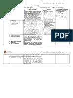 Planificación UNIDAD  1 Numeros y Operaciones