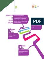 Aprendizajes de Deberes y Derechos.pdf