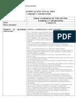 MODELO DE PLANIFICACION ANUAL.doc