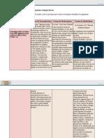 contextualizacion_u2act5.pdf