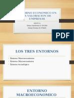 ENTORNO ECONOMICO EN LA VALORACION DE EMPRESAS Exposicion