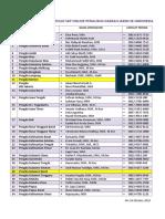 Tim Verifikator CPD Online - Pengda IAKMI 2019