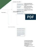 mapa sinoptico de nacionalismo.docx