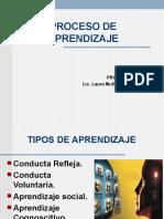 Proceso de Aprendizaje.pptx