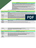 Self Study Syllabus Final.pdf