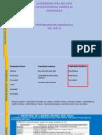 Propiedades biorganicas del suelo (2)