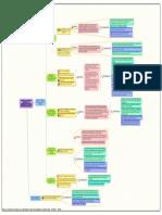 Práctica de Intervención Psicológica en la Administración Central del Departamento de Boyacá (2).pdf