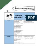 educ 305- evaluation assessment