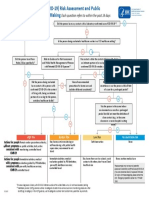 public-health-management-decision-making
