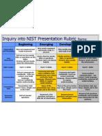 Inquiry Into NIST Presentation Rubric
