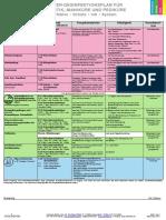 service_desinfektionsplan_kosmetik.pdf