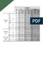 Types of cytokines.pdf