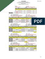 Timetable model