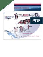 water & wastewater engineering