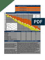 tabela forca dobra.pdf