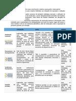 REGRAS DE SINALIZAÇÃO PARA PROTEÇÃO CONTRA RADIAÇÕES IONIZANTES