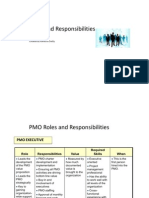 PMO Roles and Responsibilites
