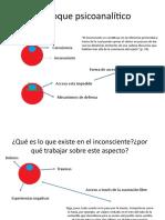 MODELOS PSICOLÓGICOS (1).pptx