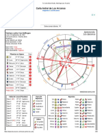 Tu Carta Astral Gratis, Astrologia Los Arcanos.pdf