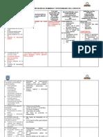 EJEMPLO MATRIZ DE IDENTIFICACIÓN DE DEMANDAS Y OPORTUNIDADES DE DEL CONTEXTO.docx